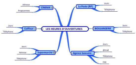 HEURES D'OUVERTURE